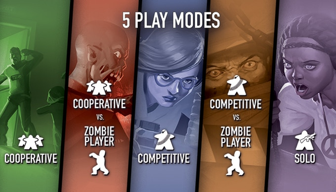 An illustration for Tiny Epic Zombies by Gamelyn Game showing that it has 5 different play modes: Co-op, Co-op versus Zombie, Competitive, Competitive versus Zombie, and Solo.
