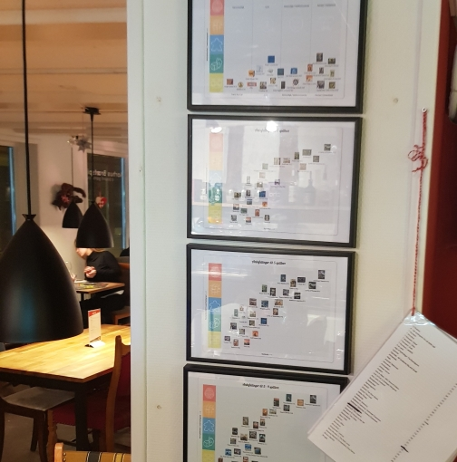 A picture of the game selection charts at Aarhus Braetspilscafe. The charts offered suggestions for gamers of different group sizes and tastes in games.