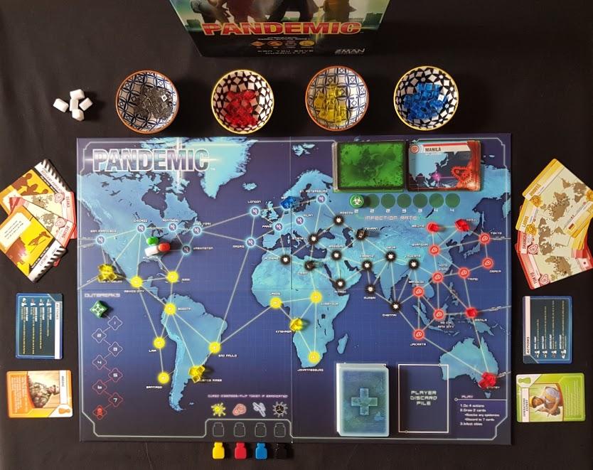 Pandemic Review - Pandemic Setup